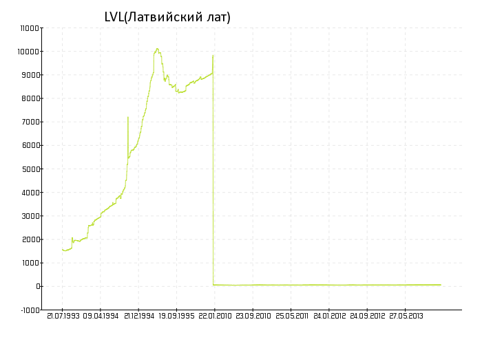 Курс рубля к дирхаму на сегодня торговля на бирже от 1000 рублей